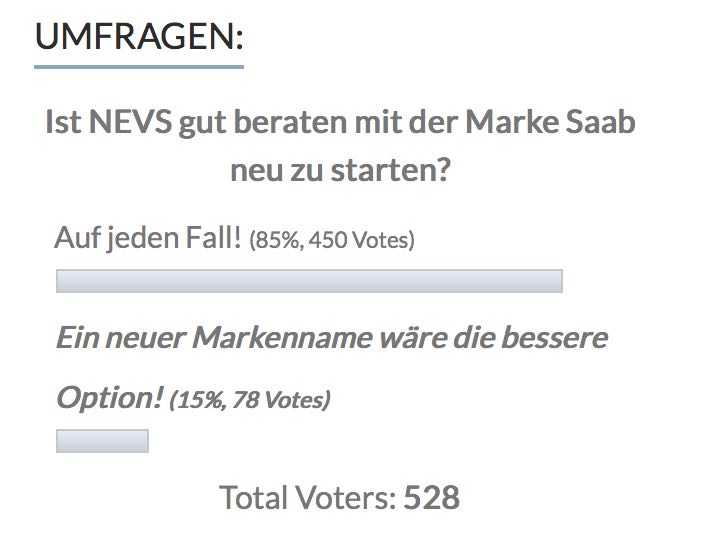 Umfrage auf dem Blog: Bringt uns Saab zurueck!