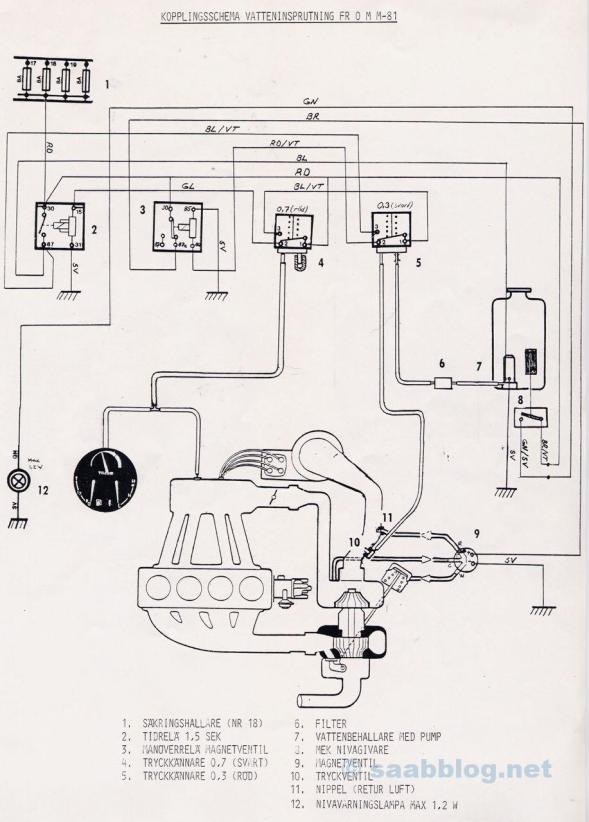 Wie funktioniert es. Konstruktionszeichnung von 1984 aus unserem Saab Archiv.