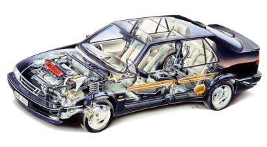 Saab 9000, passiv säkerhet. Bild: Saab Automobile AB
