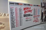 Världsrekord!