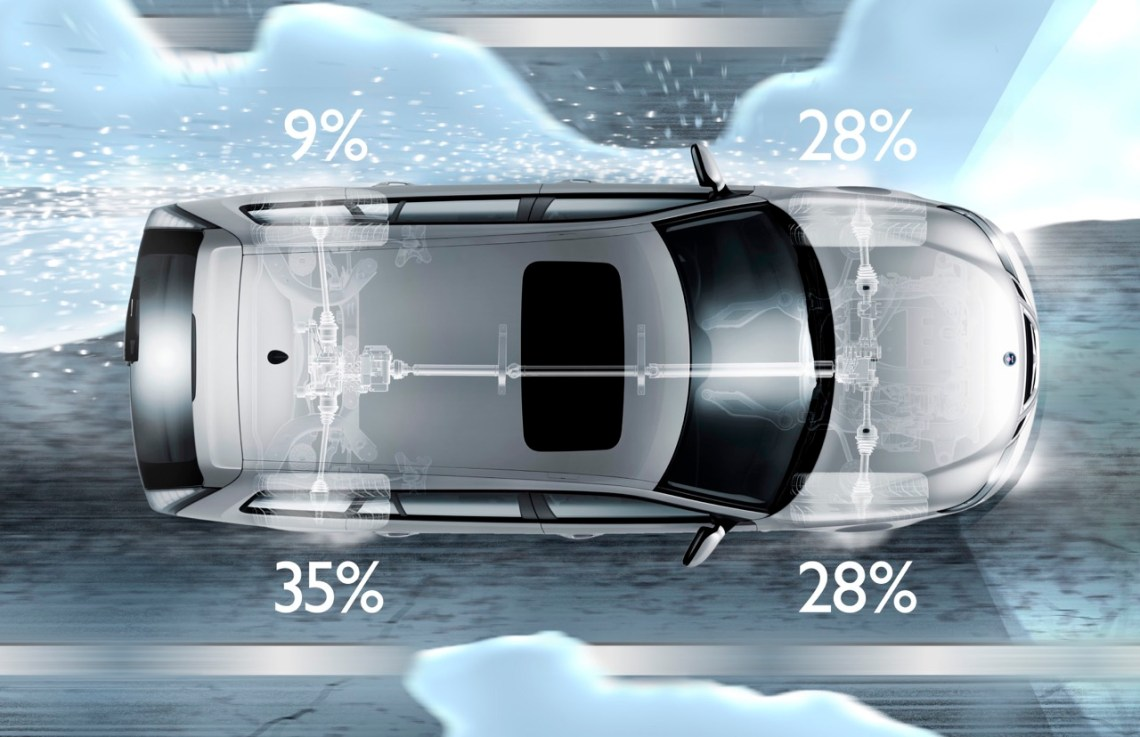 Snow, ice, wet. Variable distribution of driving forces