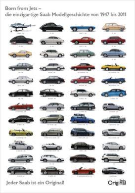 Плакат Saab. Картина: Орио