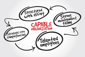 Can you afford not to invest in organizational development?