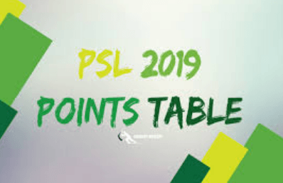 PSL 2019 Updated Points Table