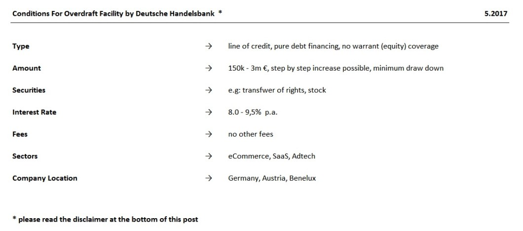 Conditions For An Overdraft Facility By Deutsche Handelsbank