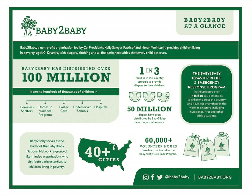 baby2baby infographic saban glass