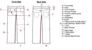 Basic Part Of Garment(Part2) | Sabeen Zulfiqar Ali