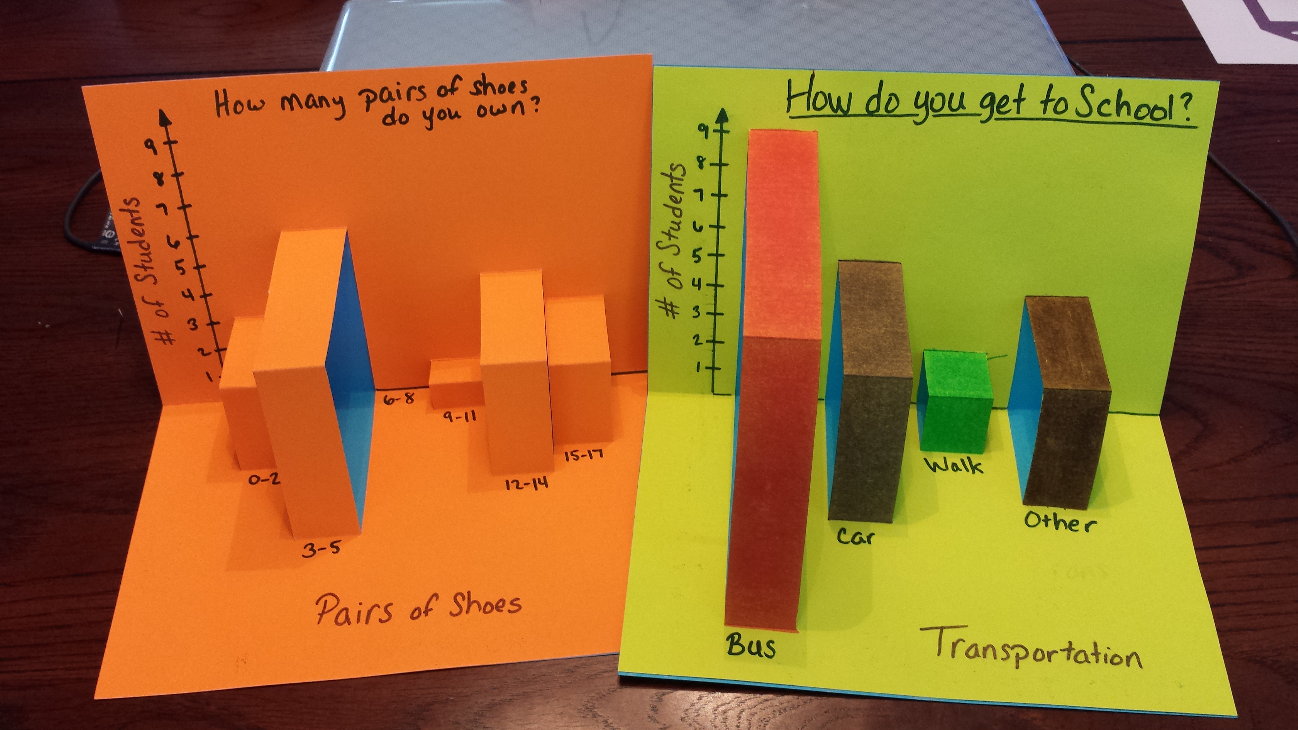 Bar Graph Worksheet 5th Grade