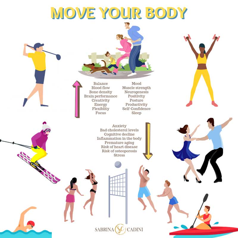 sabrina cadini exercise regularly life-work balance work-life balance life coaching stress anxiety workout physical activity