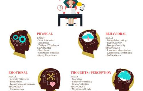 sabrina cadini warning signs of stress life-work balance life coaching stress management