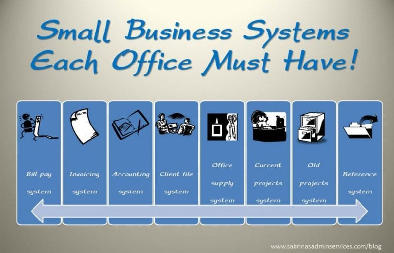 7 Important Examples Of Small Business Paperwork Systems