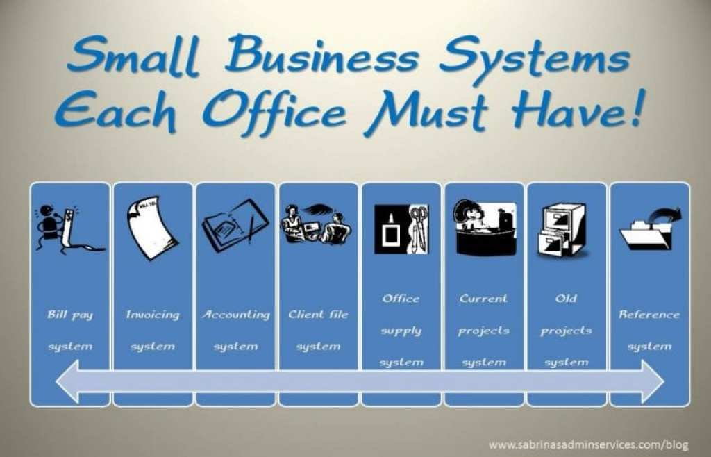 Small Business Systems Each Office Should Have