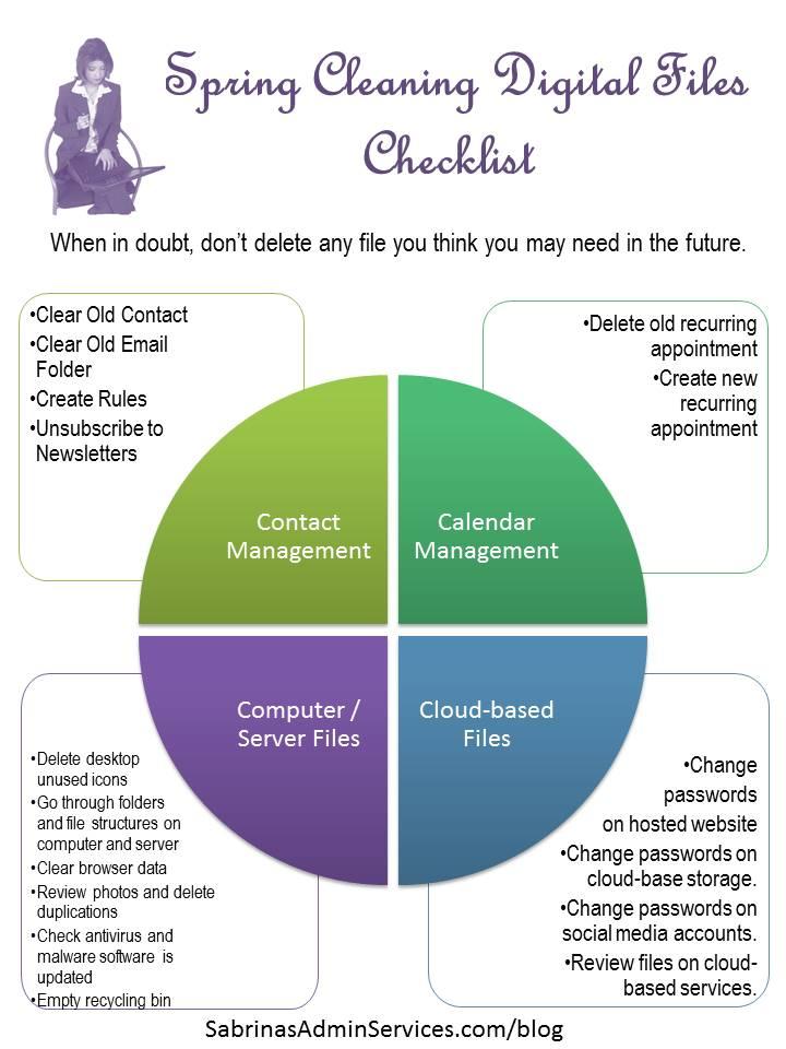 Spring Cleaning digital files checklist | Sabrina's Admin Services