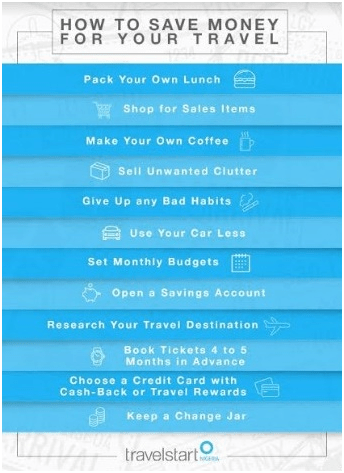 Save Money Tips for a trip