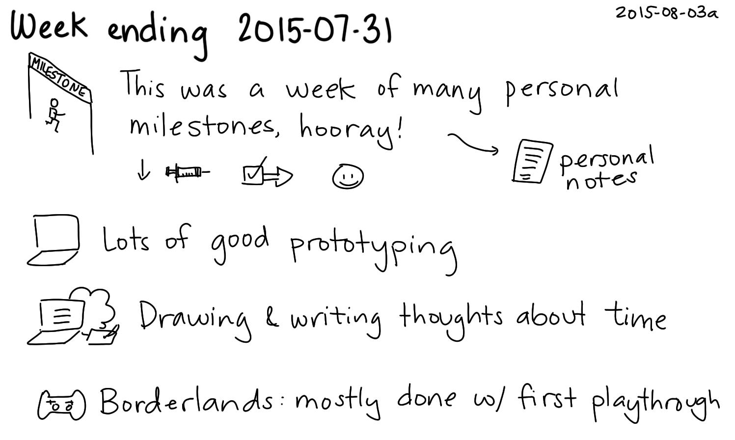 08 03a Week Ending 07 31 Index Card Journal