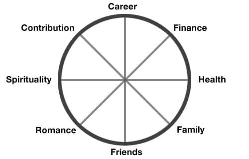 Hướng dẫn ứng dụng NLP trong công việc của bạn – PHẦN 2