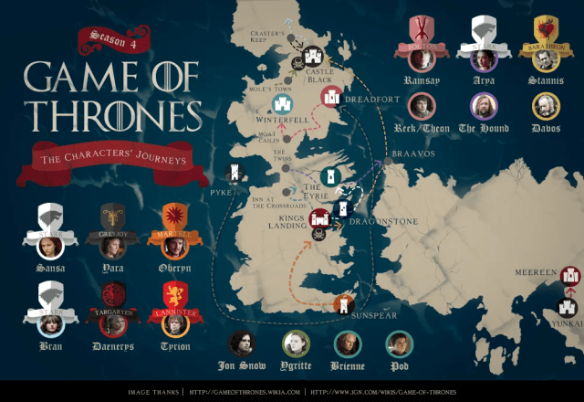 MTV game of thrones image