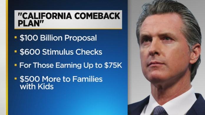 Gov. Newsom Proposes Budget That Would Send $600 Stimulus Checks To Two-Thirds Of Californians – CBS Sacramento
