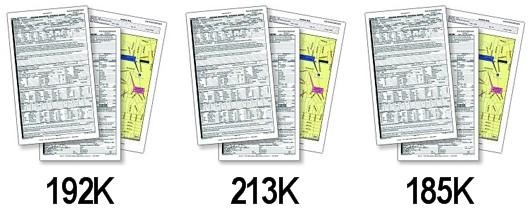 three separate appraisals