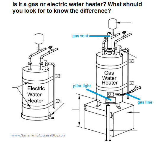 gas or electric water heater - sacramento appraisal blog