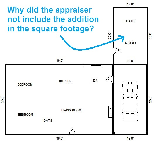 Is this all square footage - by sacramento appraisal blog 4