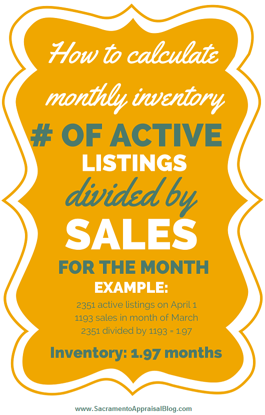 How to calculate monthly inventory - by sacramento appraisal blog - 530