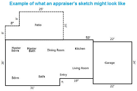 square-footage-on-appraisal-example-sacramento-home-appraiser