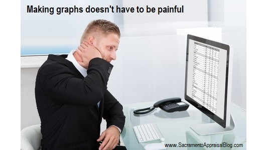 making graphs - image purchased by sacramento appraisal blog
