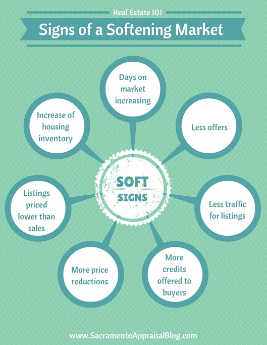 signs-of-a-soft-real-estate-market-by-sacramento-appraisal-blog-530