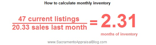 how to calculate monthly housing inventory