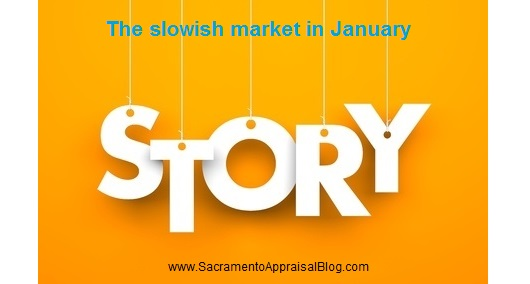 the story of the market in january