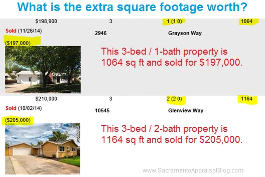 what is the extra square footage worth - sacramento appraisal blog