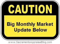 Big monthly market update post - sacramento appraisal blog - image purchased from 123rf