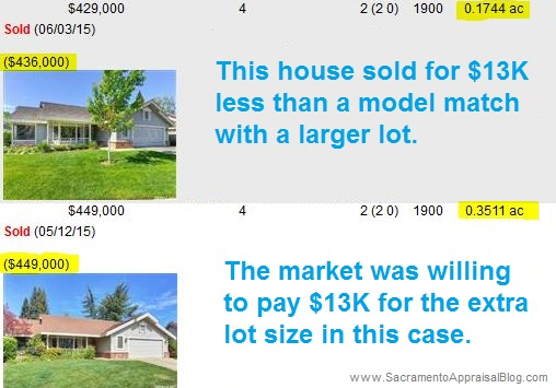 lot size example - by sacramento appraisal blog