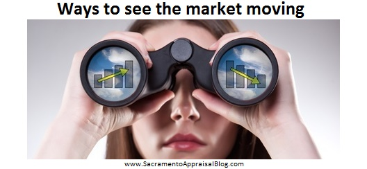 How to see the market moving - image purchased and used with permission from 123rf - Sacramento Appraisal Blog