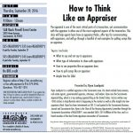 how-to-think-like-an-appraiser-class-by-ryan-lundquist-150x150