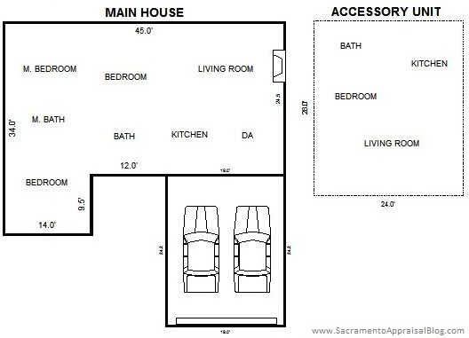 value-of-an-accessory-unit-by-sacramento-appraisal-blog