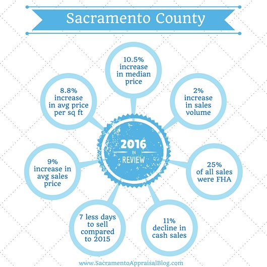 sacramento-county-year-in-review-blog-size