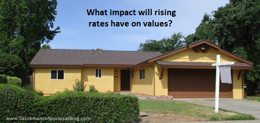 rates and value - sacramento appraisal group