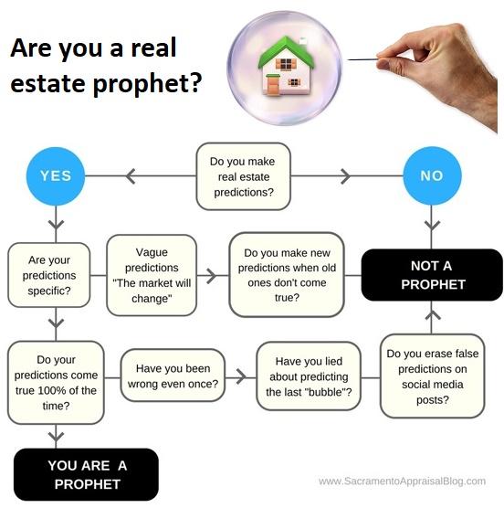A market full of real estate prophets