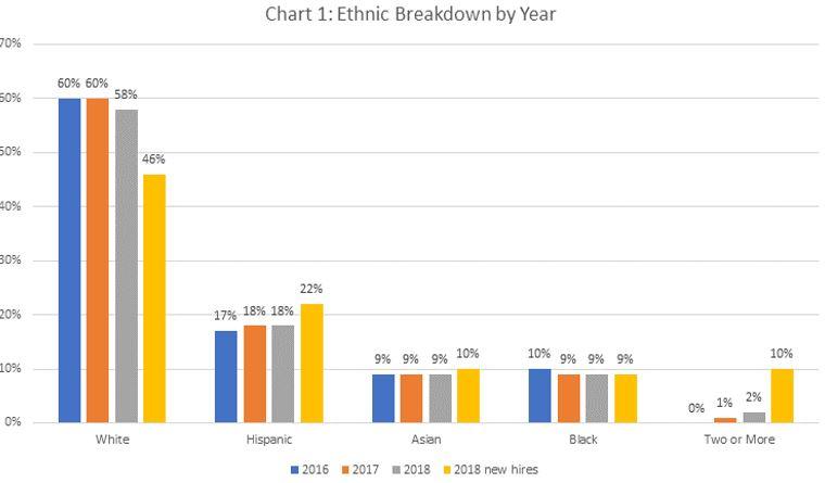 ethnic 3.JPG