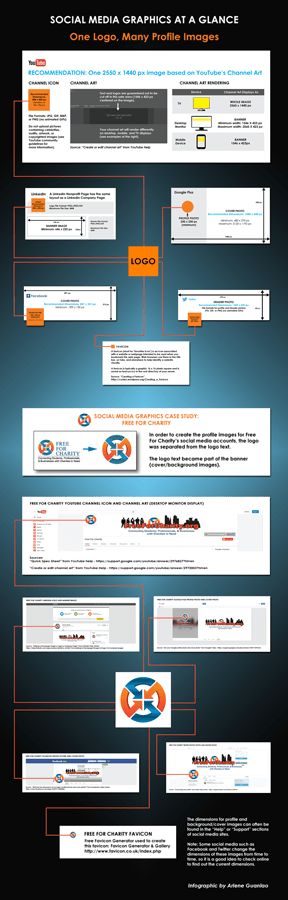 Web Infographic about Social Media Graphics