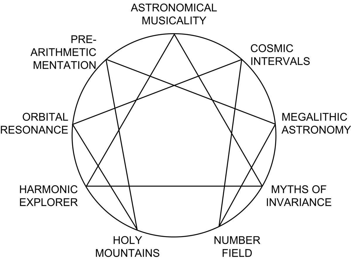 pdf: Astronomical Musicality within Mythic Narratives