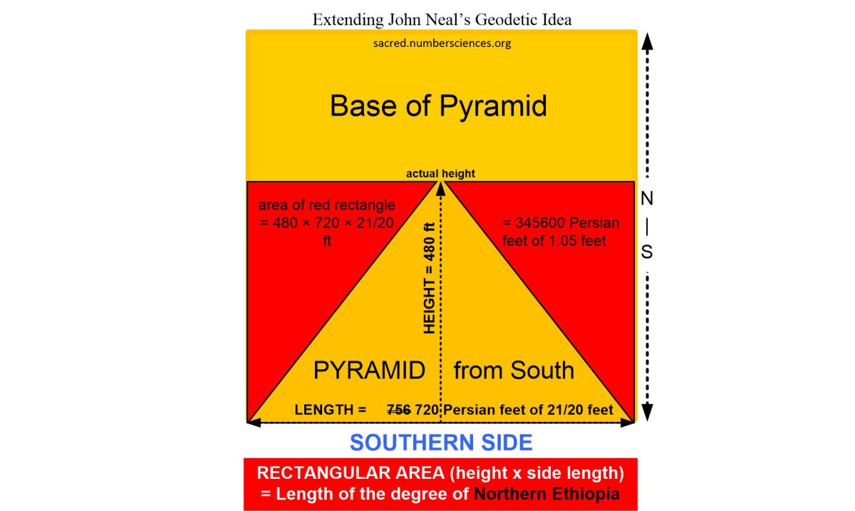Recalibrating the Pyramid of Giza
