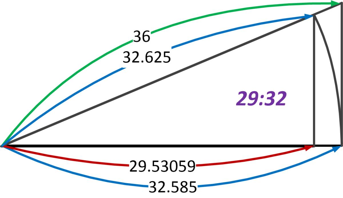 Geometry 6: the Geometrical AMY