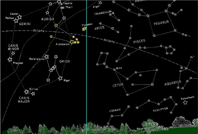 The Midnight Sky on Halloween: Facing south from Mid-latitudes, green line is local meridian