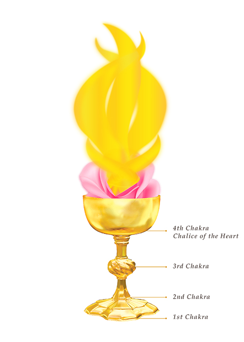 The Golden Flame of Illumination