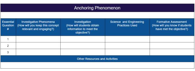Phenomena Unit Planning Table
