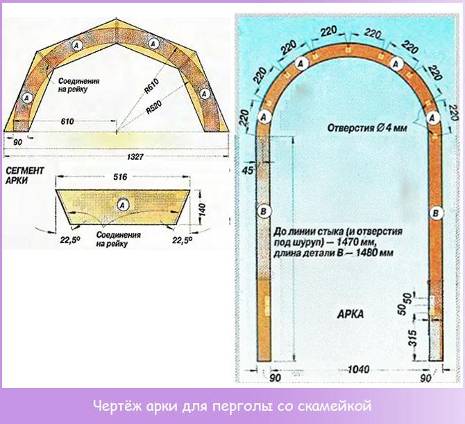 Drawing for the manufacture of a pergola arbor arch