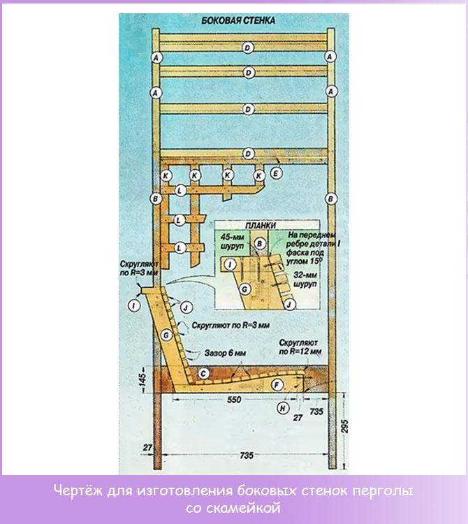 Manufacturing of side walls-lattices in a pergola-gazebo